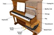 Piyano Mekanizması, Yapısı, Parçaları