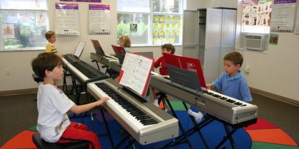Müzik Eğitiminde Piyano Çalma Eğitimi ve Öğrenimi
