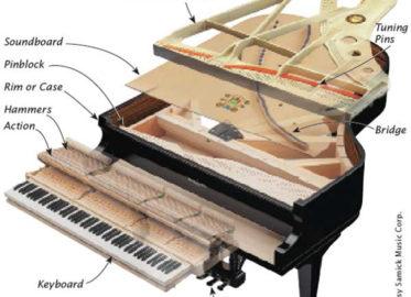 Akustik Piyano Nedir? ve Pratik Bilgileri